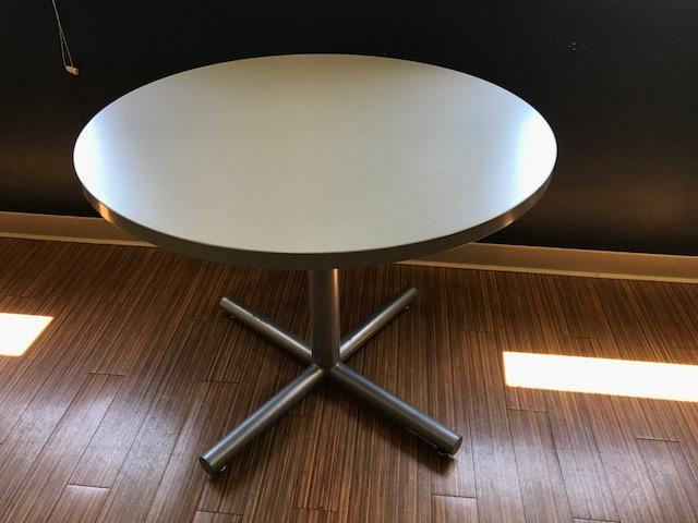 Erg Round Table